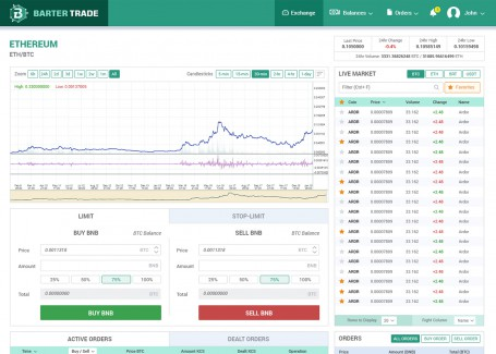 Barter Trade Exchange